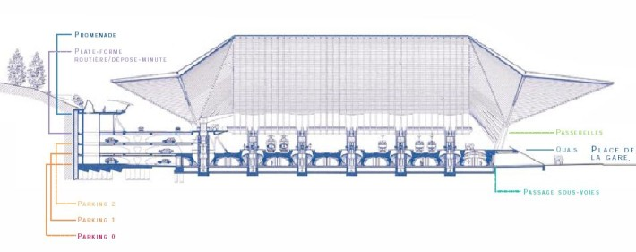 Gare de Liége-Guillemins, Belgio - sezione trasversale