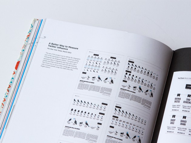 Infographic Designers' Sketchbooks - Un viaggio nel mondo delle ...