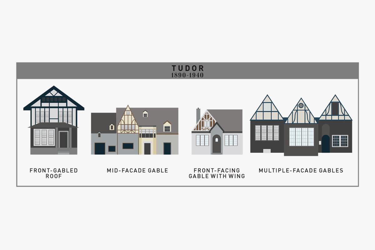 L 39 architettura delle case americane una storia illustrata for The architecture of american houses