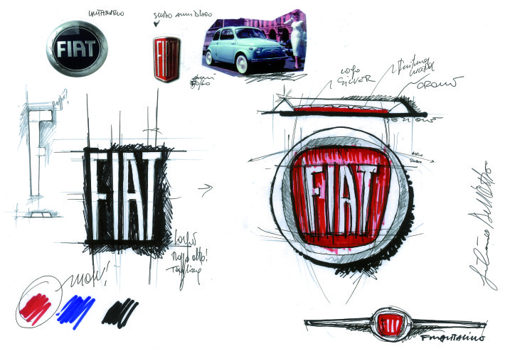 FIAT - Museo del Marchio Italiano